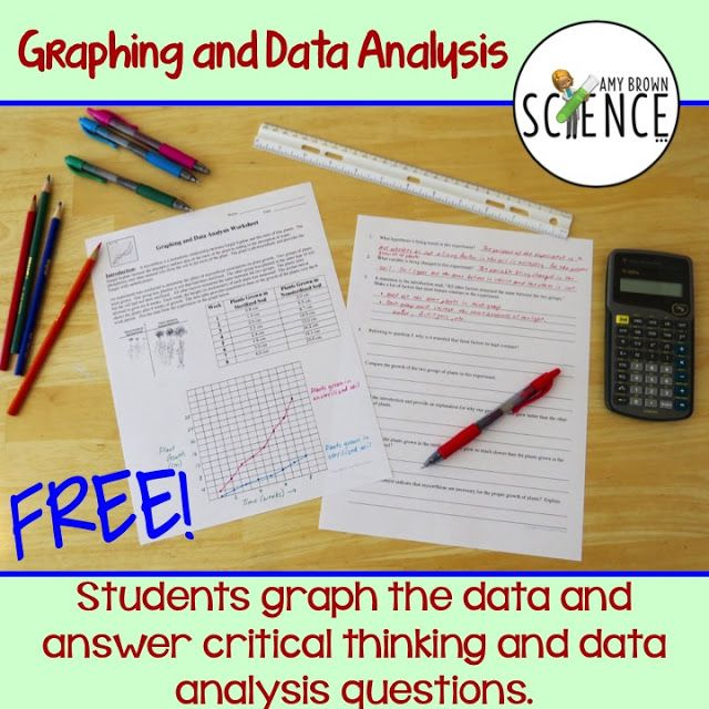 Graphing, Scientific Method, and Data Analysis Practice ...