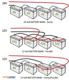 [DIAGRAM_09CH]  Sizing a solar system and wiring your battery bank | Bank, Windenergie,  Elektrotechniek | 12 Volt Battery Bank Wiring Diagram |  | Pinterest