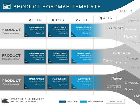 Five Phase Strategic Product Timeline Roadmapping Presentation