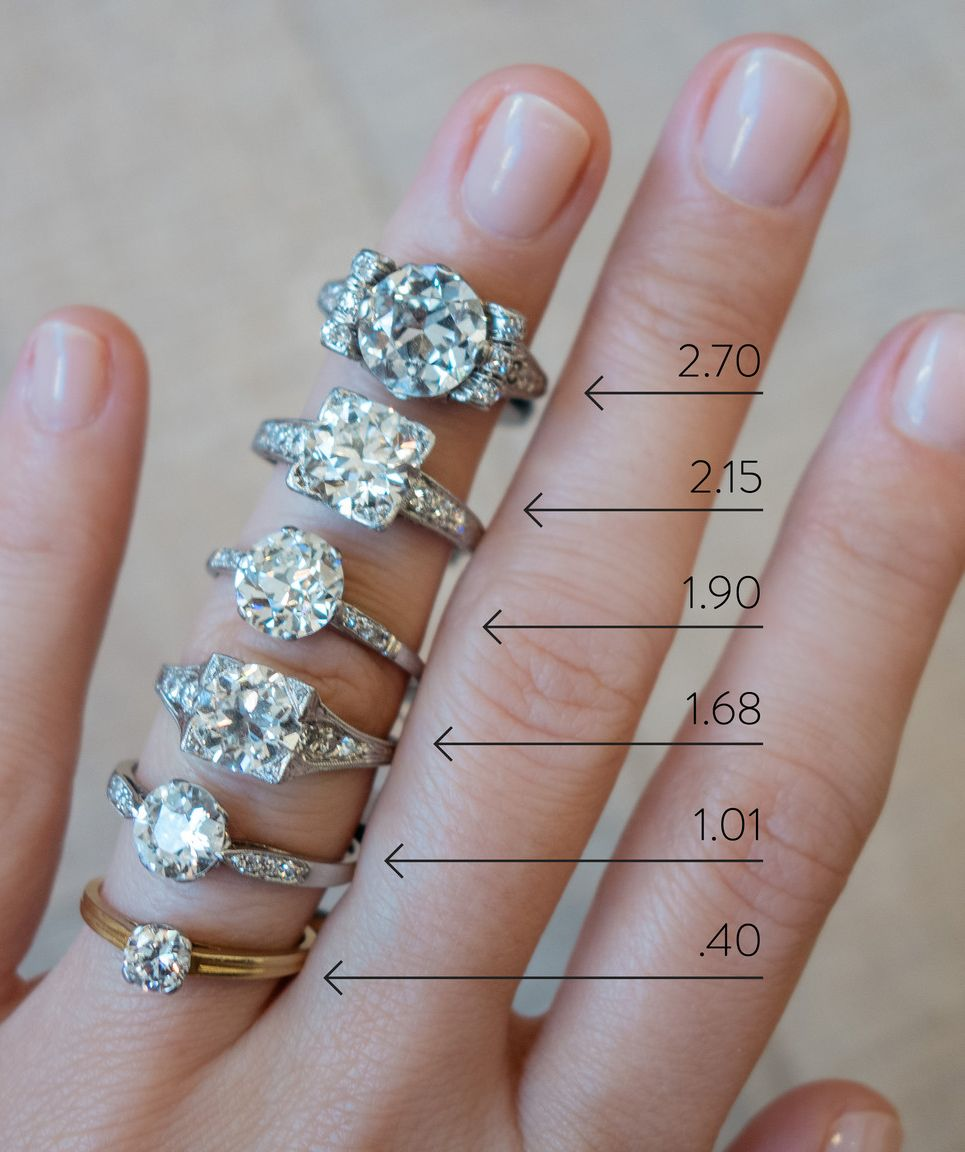 Diamond Size Chart on Hand | European cut diamonds, Engagement and ...
