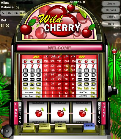 Free Cashman Slots Online | Guitisepbu1970's Ownd Slot