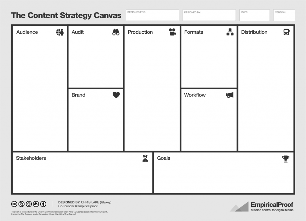 how to content marketing strategy content marketing plan
