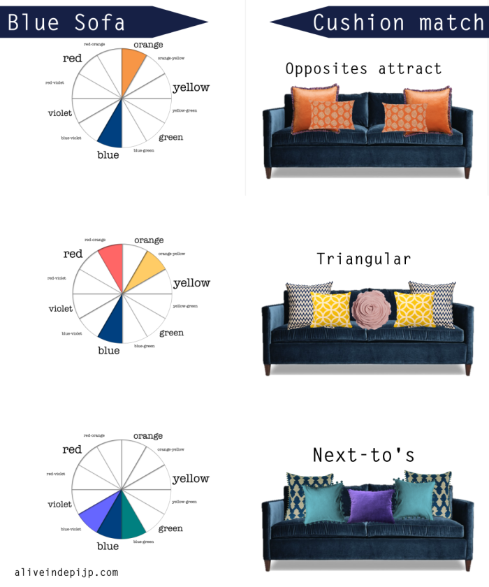 How To Choose The Right Colour Palette To Match Your Blue Sofa Cushions On Sofa Blue Sofa Cushion Combinations