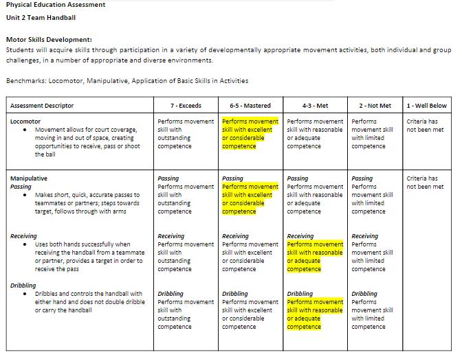 Image Result For Manipulative Skills Rubric P E Educational Assessment Rubrics Movement Activities