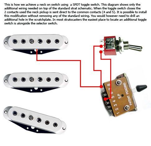 Black Strat Wiring Diagram - All Diagram Schematics on