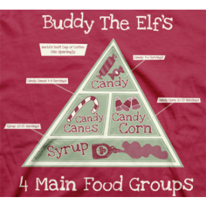 We Elves Try To Stick To The Four Main Food Groups Candy Candy Canes Candy Corn And Syrup