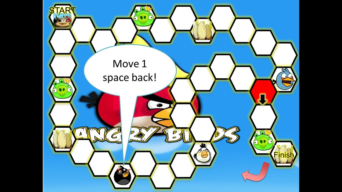 Pin By Nikki Beaton On Anger Management Angry Birds
