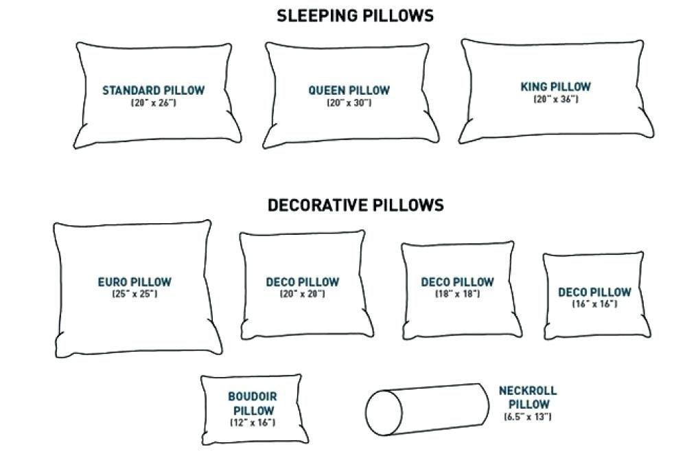 Decorative Pillow Dimensions | Greatest