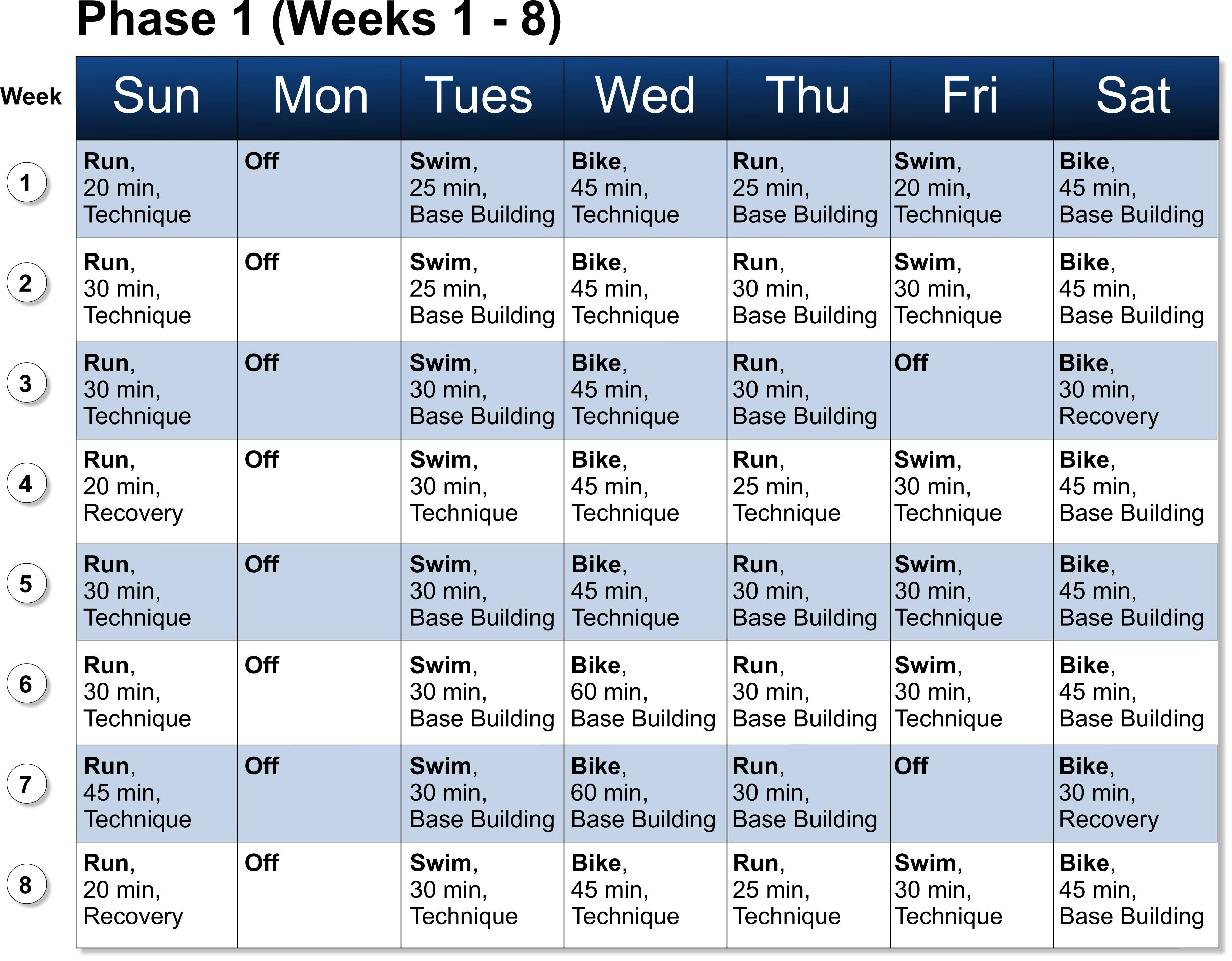 triathlon 8 week training plan