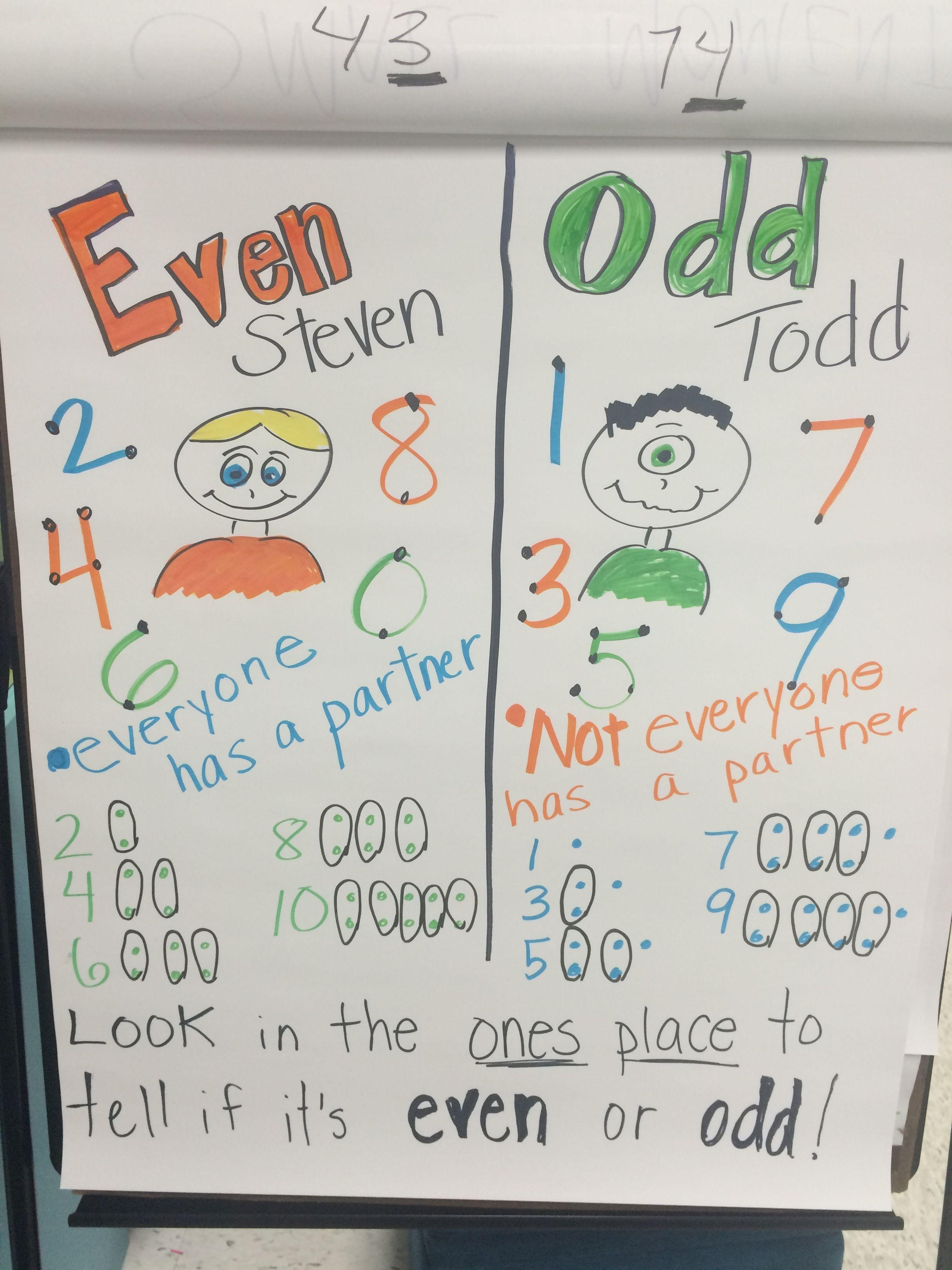 Even Steven And Odd Todd 2nd Grade Math Anchor Chart