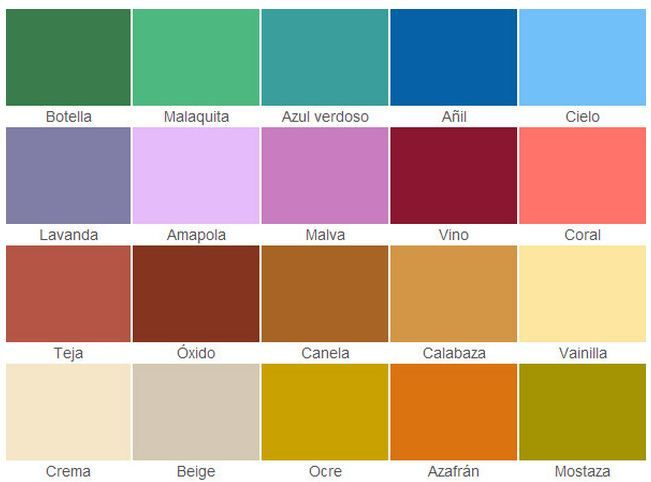 Carta de colores para fachadas de casas decoraci n de for Colores para fachadas de casas