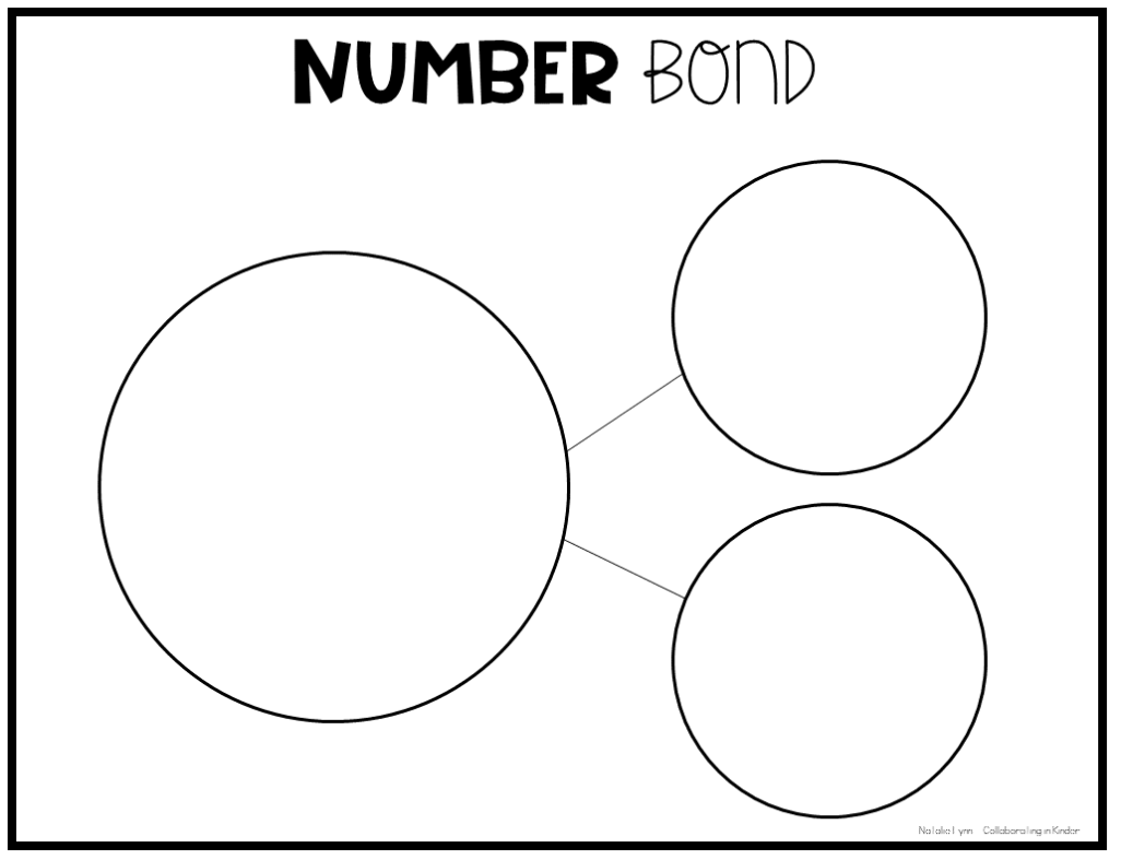 Number Bonds For Number Sense With Images