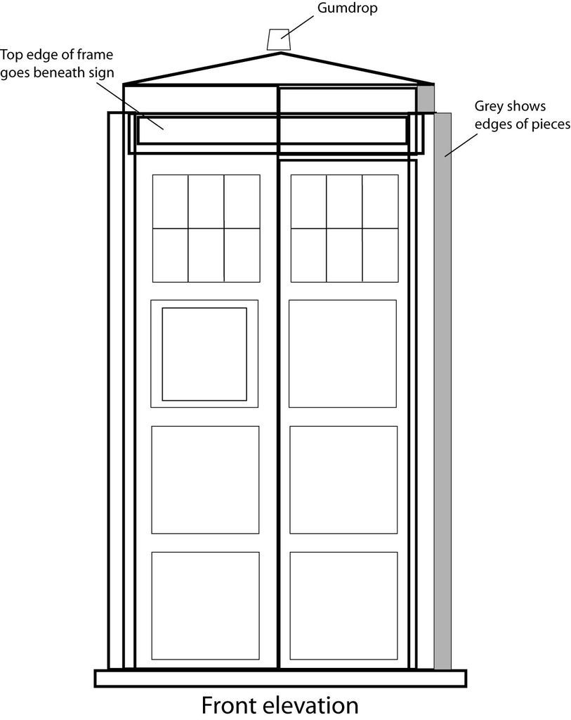 How to make a gingerbread tardis with doctor tardis for Tardis template for cake