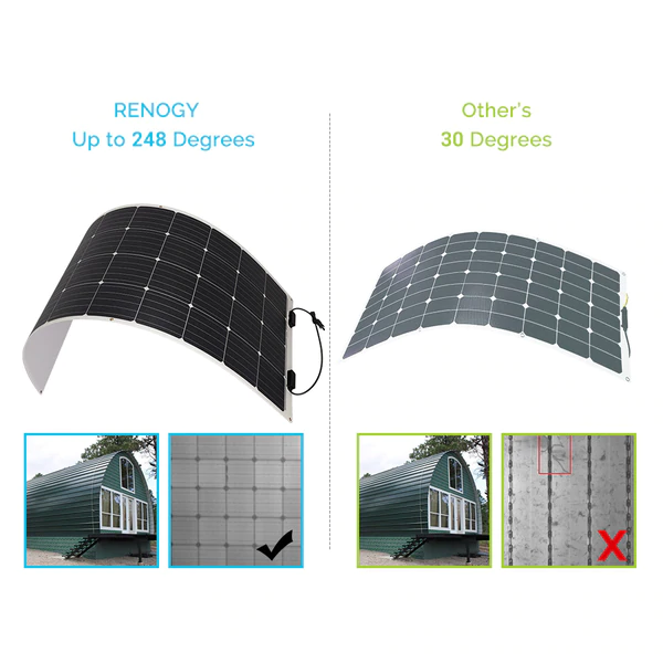 175 Watt 12 Volt Flexible Monocrystalline Solar Panel In 2020 Flexible Solar Panels Solar Panels Monocrystalline Solar Panels