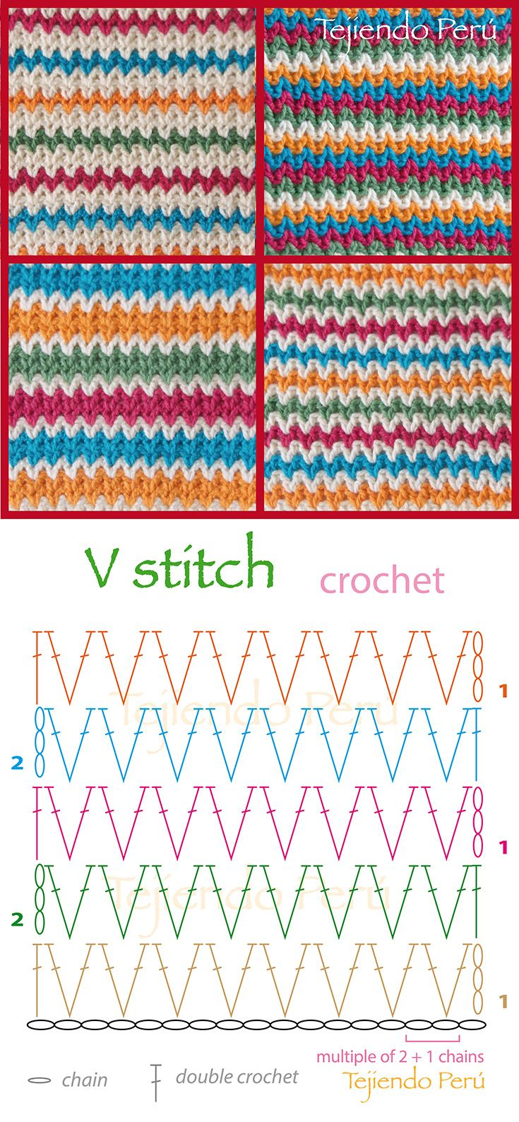 Crochet V stitch pattern (diagram or chart)! | Häkeln | Pinterest ...