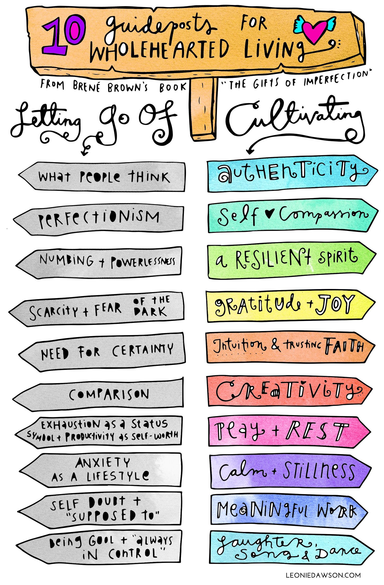 FREE POSTER + COLOURING PAGE: Brené Brown's 10 Guideposts For Wholehearted Living - Leonie Dawson | Goals, Marketing + Creativity For Glorious Humans