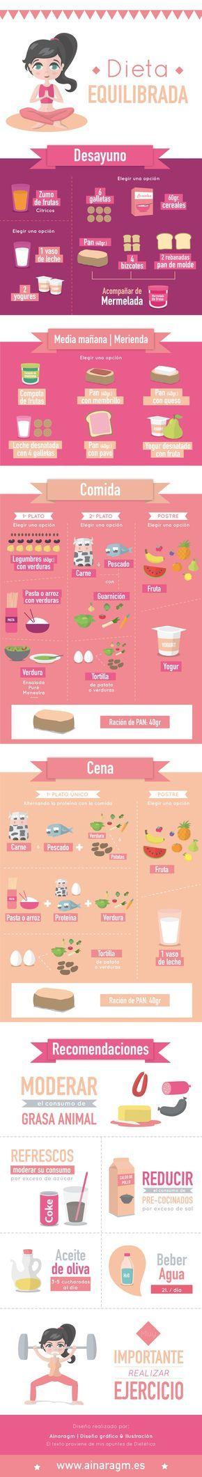infografia una dieta equilibrada - Dieta equilibrada, Te..
