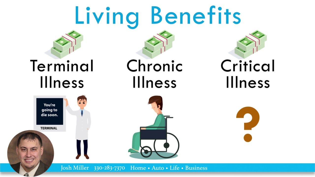 While You Re Alive The Unknown Living Benefits Of Life Insurance Call Today For A Free Review Benefits Of Life