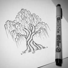 Image Result For Creative Drawing Ideas For Beginners Drawing