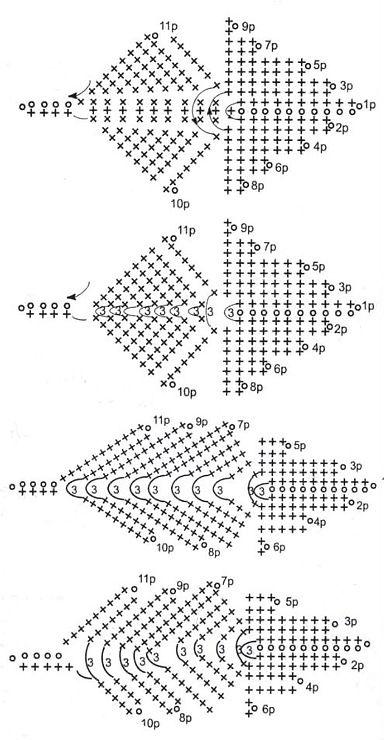 Схемы для ирландского кружева