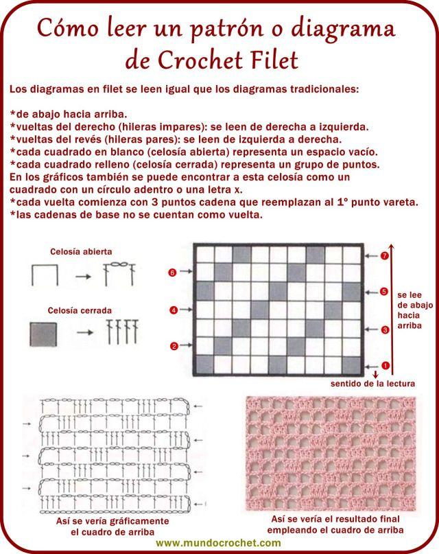 Cómo leer un patrón de Crochet filet | APRENDIENDO GANCHILLO Y PUNTO ...