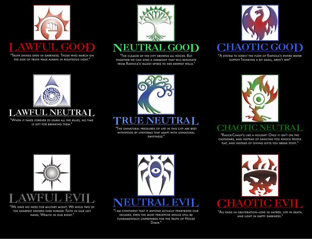 d&d alignment - Google Search