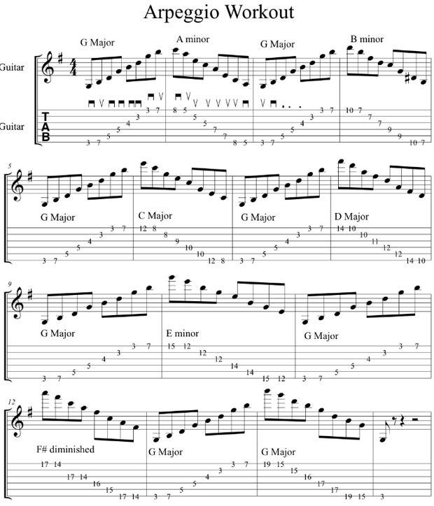Sweeping Arpeggio Workout Navigating Chord Changes Screen Shot