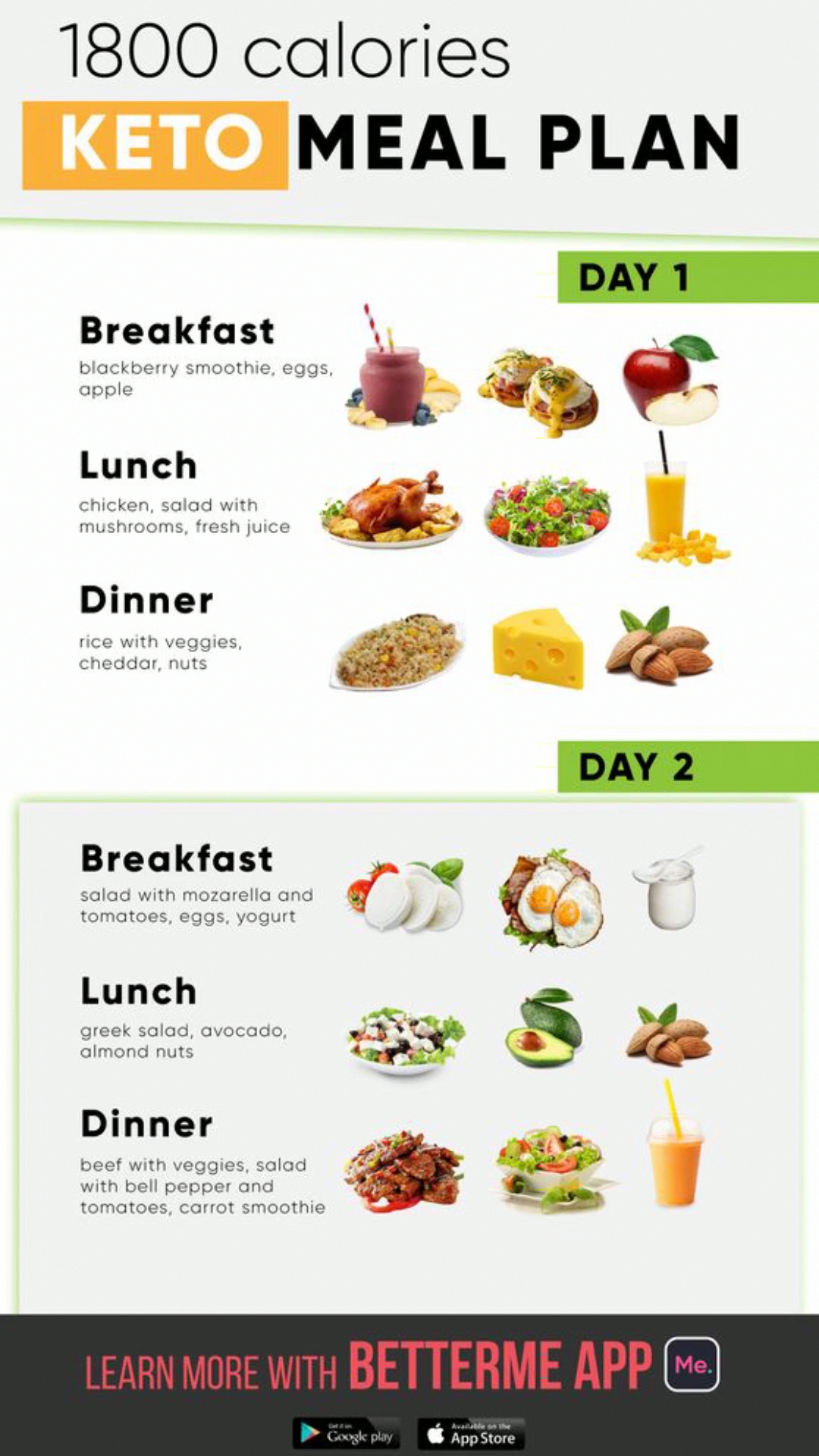 work out food low carb diet