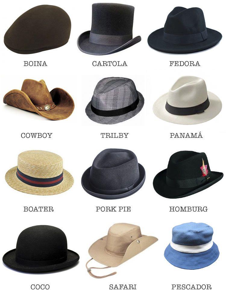 Guia ilustrado com os principais modelos de chapéus masculinos. e7a1b62fa89
