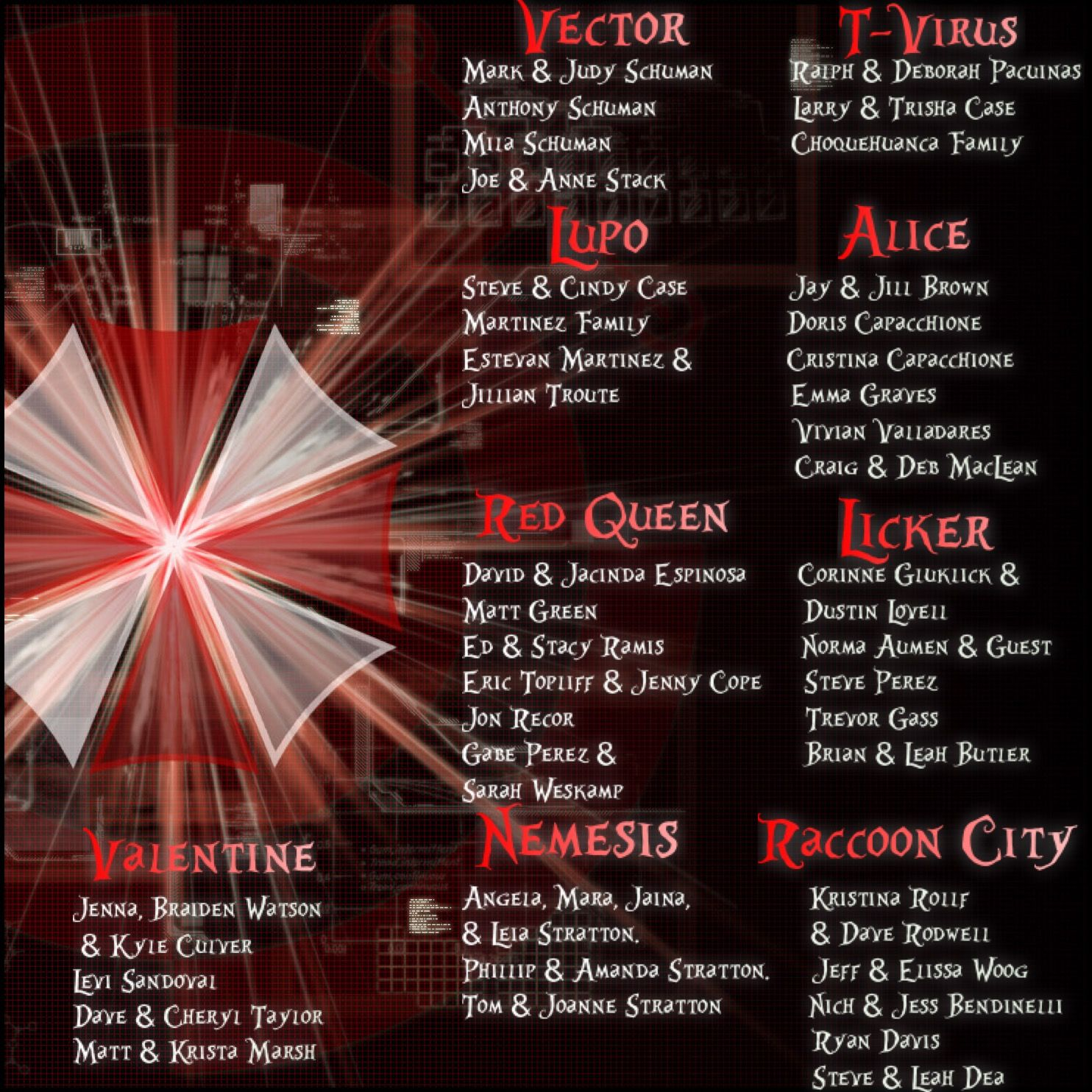 Umbrella Corp. Wedding Seating Chart Table names: Nemesis, Raccoon City, Alice, Red Queen