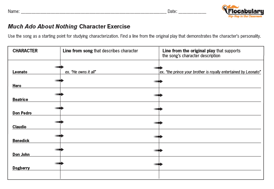 Song Analysis Worksheet For Students Cerca Con Google Teaching