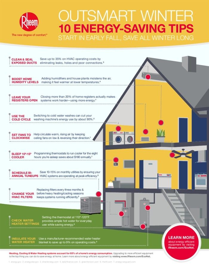 Hot Water Heater Moved Installed Energy Saving Tips Save Energy Energy