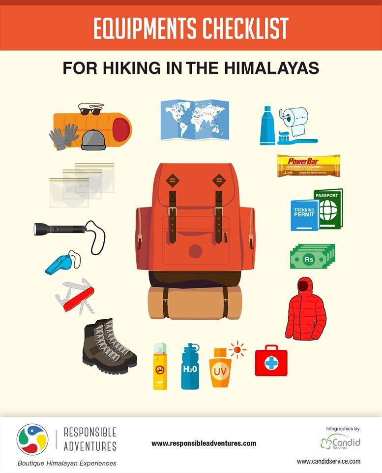 Equipment checklist for hiking in the himalayas #Nepalnow - equipment checklist