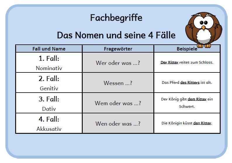 4 f228lle schule pinterest schule deutsch und grammatik