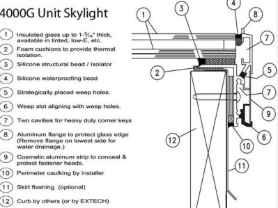 Skylight In Flat Roof Detail In 2020 Flat Roof Skylights Roof Detail Skylight