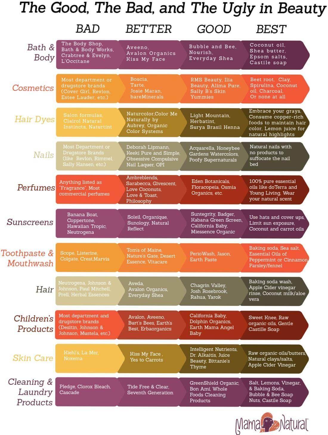 Many Natural Hair Products Use Greenwashing Marketing