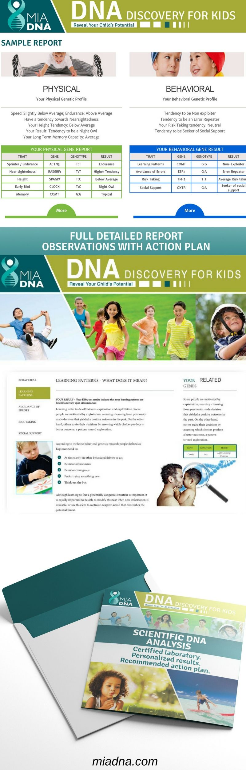 Mia DNA Tests for Fitness, Wellness, Nutrition and Children DNA Discovery. DNA test | DNA testing genealogy | DNA testing | DNA test kit | DNA test humor | Weight Loss DNA Testing | DNA testing | DNA Testing Choice | DNA testing | DNA Tested African Descendants