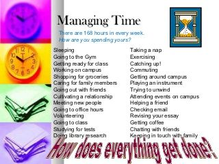 Time Management Chart For College Students  Google Search  Time