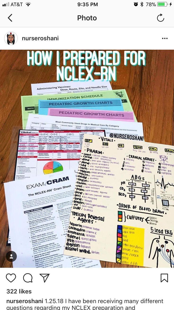 choosingnursing nclex_tips nclexpn nclexstudyplantips