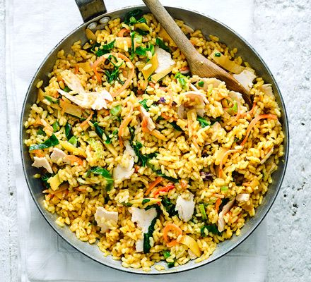 Easy turkey paella recipe recipes pinterest paella veggies easy turkey paella recipe recipes pinterest paella veggies and fat forumfinder Choice Image