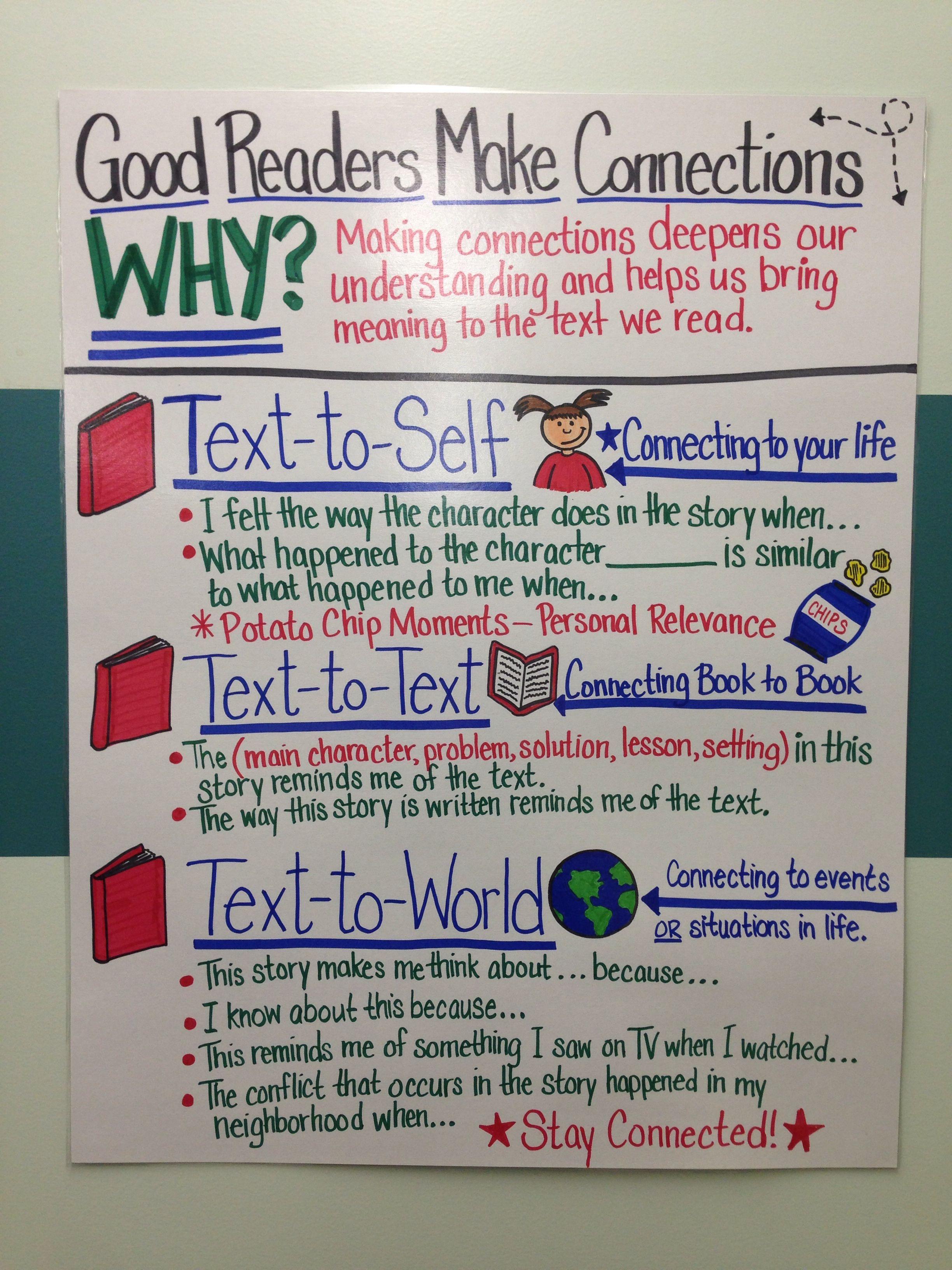 Good Readers Make Connections Fifth Grade Language Arts