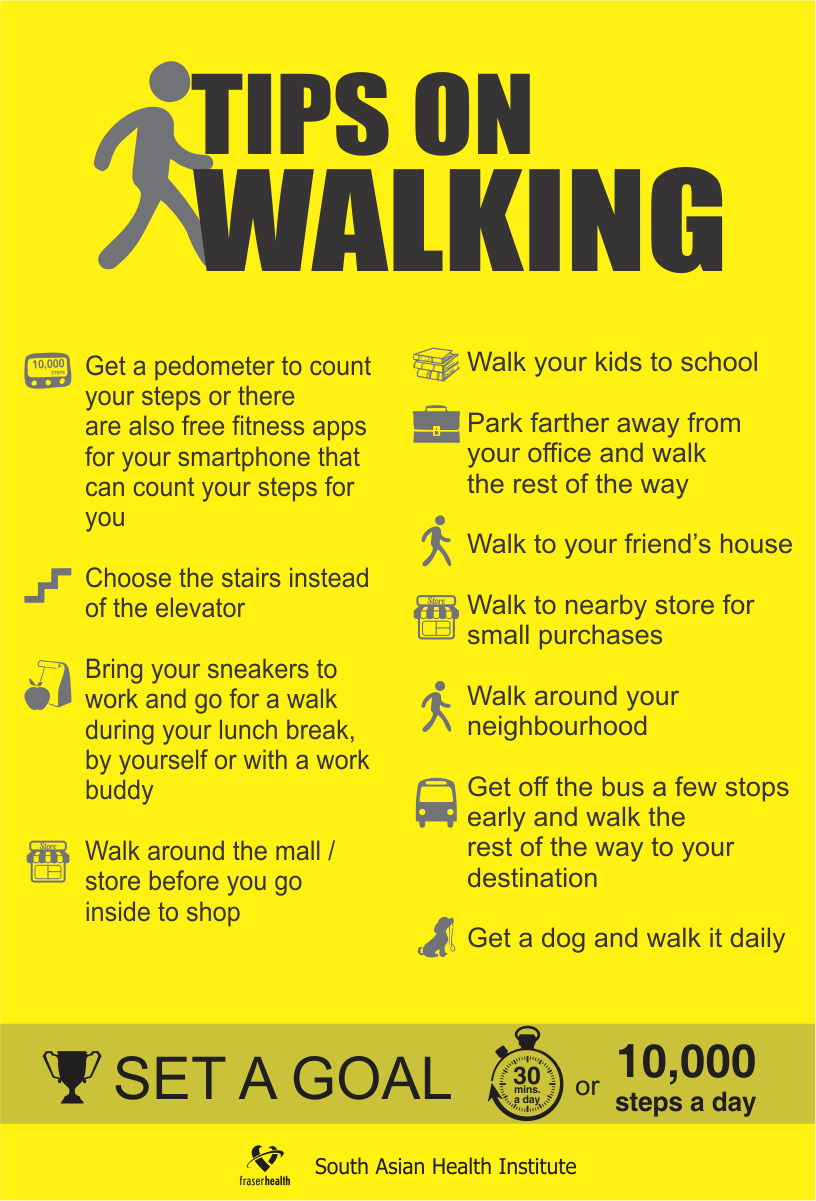 Tips on walking Workout apps Free workout apps Health