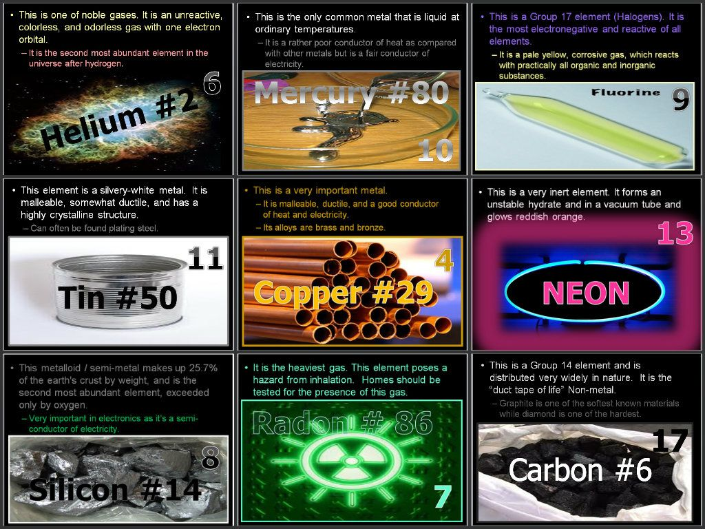 Periodic Table Of The Elements Lesson Tpt Science Lessons
