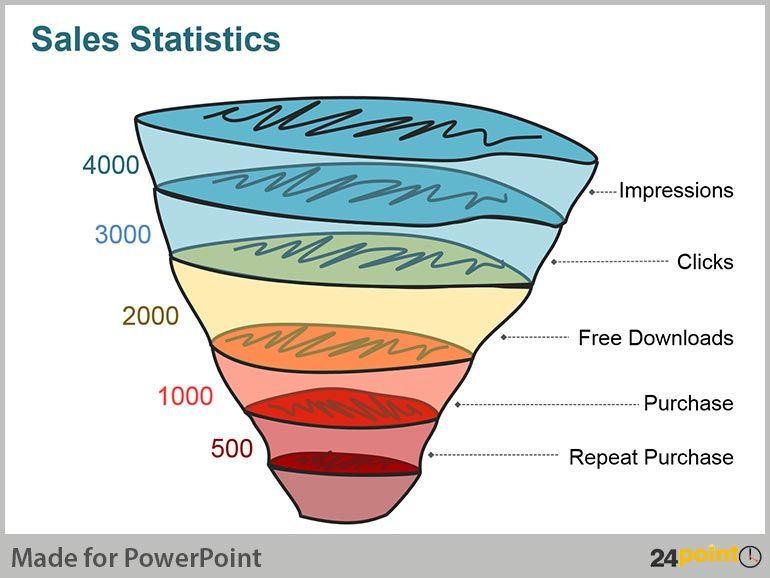 Creative Ways of Presenting Data in PowerPoint Presentations