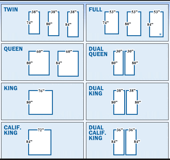 Twin Size Bed Dimensions.Bed Measurements Quilting In 2019 King Size Bed Mattress King