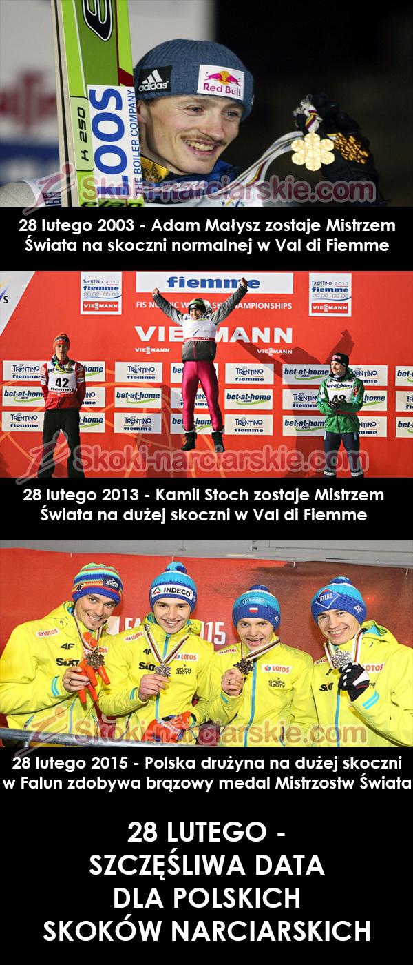 Szczęśliwa data dla polskich skoków narciarskich Skoki