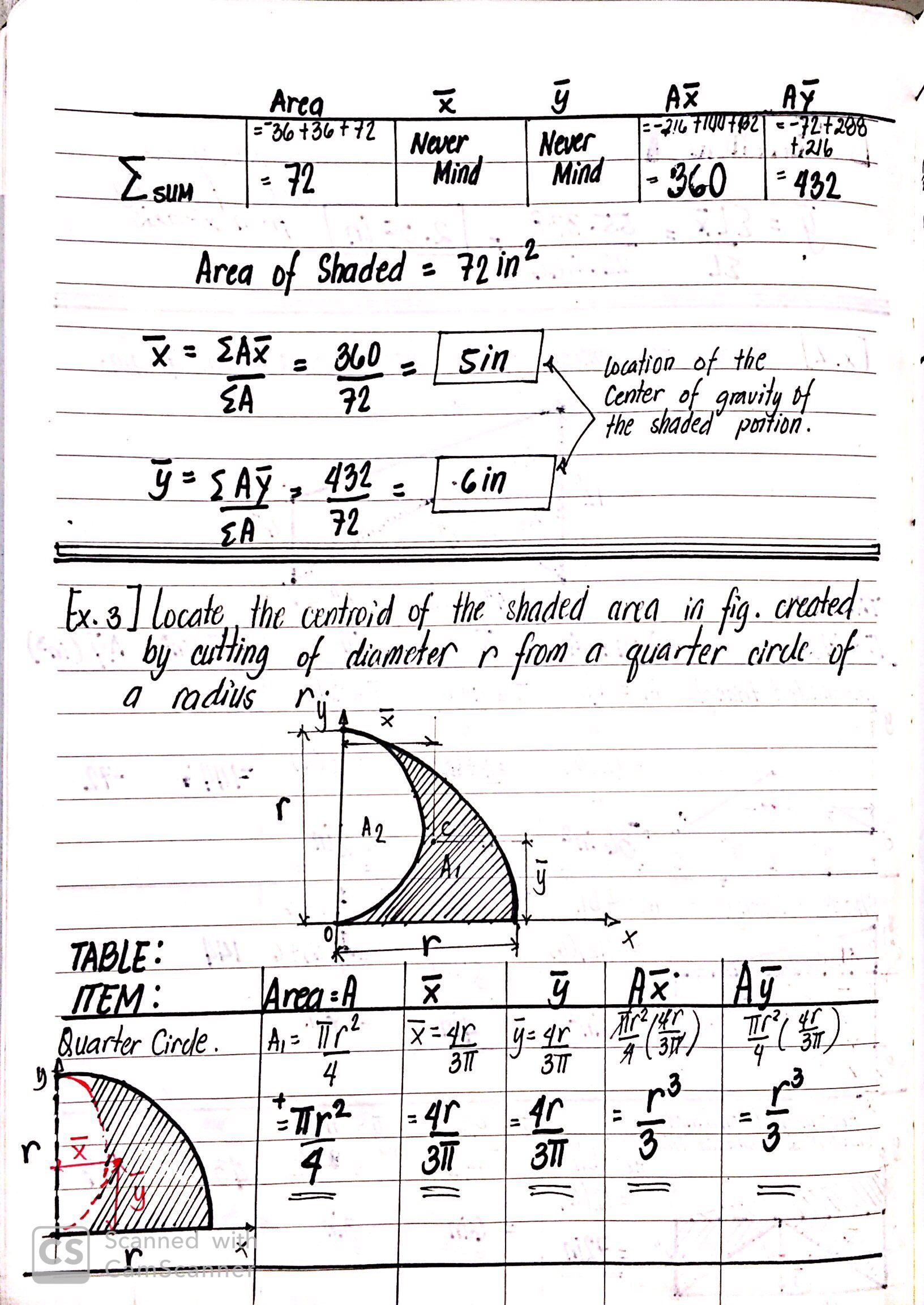 Notes4 In