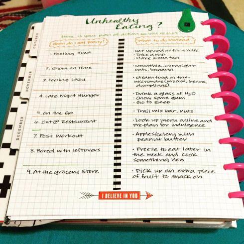 Inspired to create an eating triggers and what do instead chart for my fitness weight loss journey instagram planningmyway happy also rh pinterest