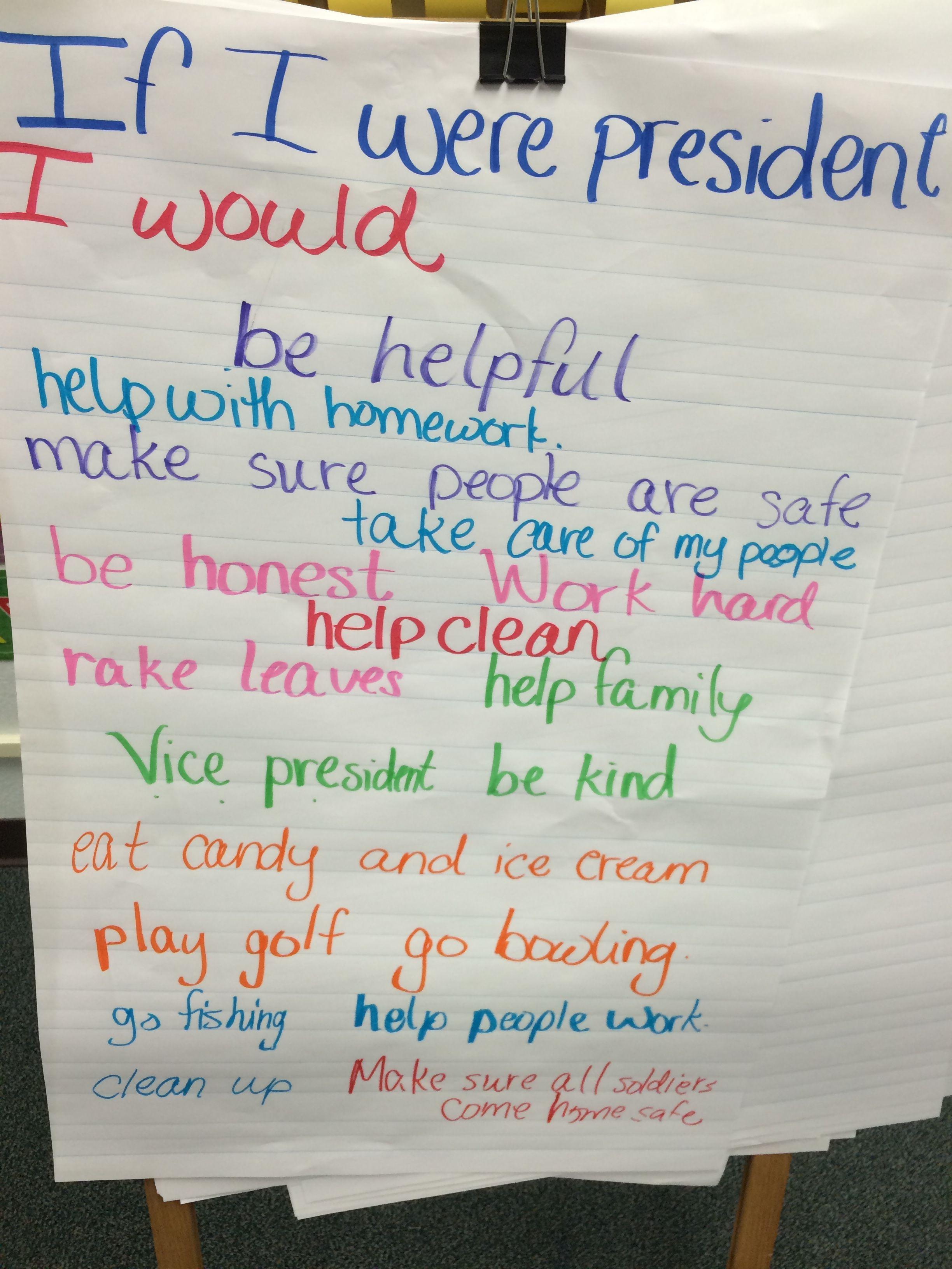 If I Were President Writing Brainstorm