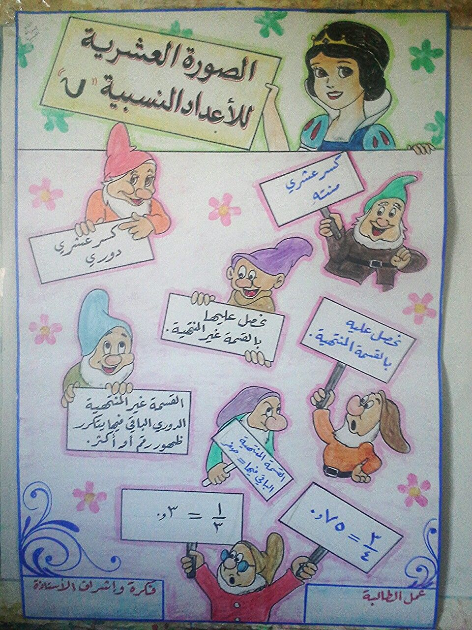 Pin By Waleed Raed On لوحات تعليميه Kids Education Classroom Tools Learning Arabic